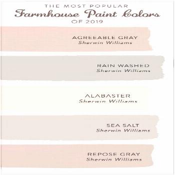 The Most Popular Farmhouse Paint Colors of 2019 - https:///interior,