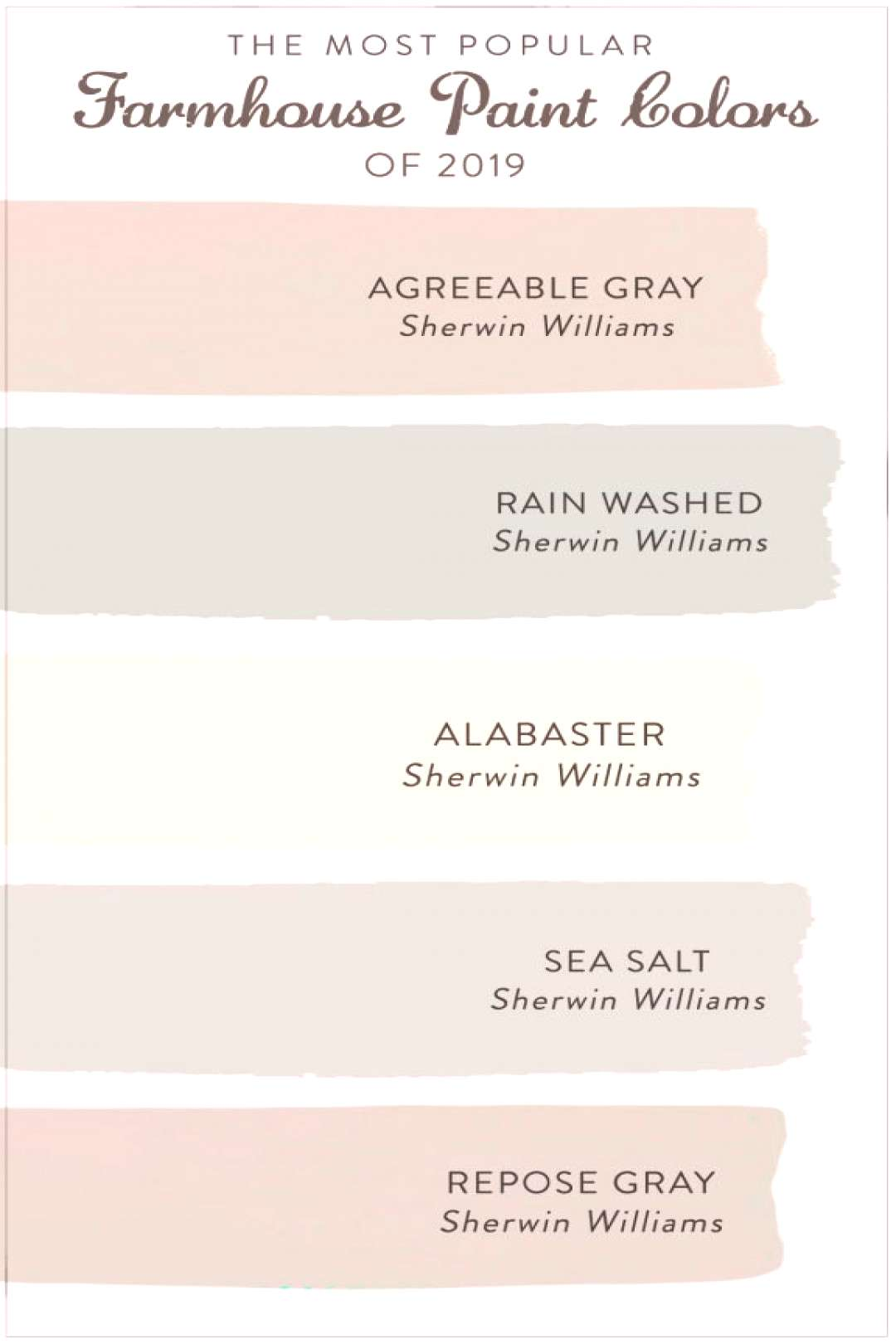 The Most Popular Farmhouse Paint Colors of 2019 - https///interior,