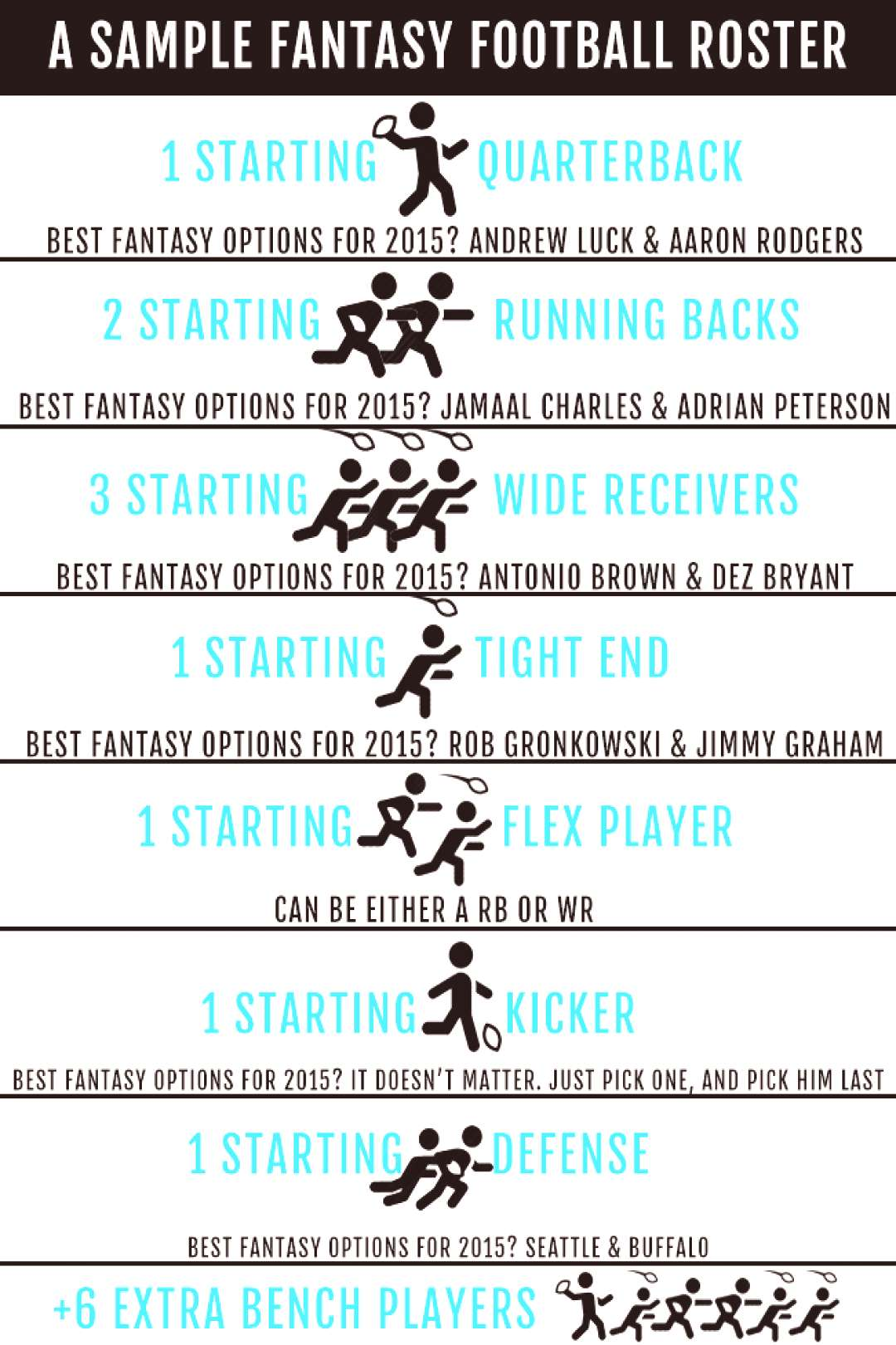 Venus Trapped in Mars // Lifestyle + Sports Blog // Dallas How To Play Fantasy Football    A Begin